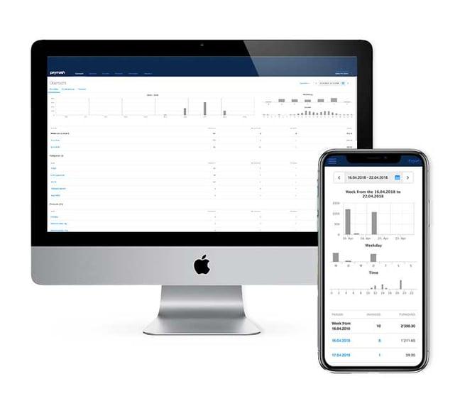 Système PDV tactile avec gestion d'inventaire pour les commerçants