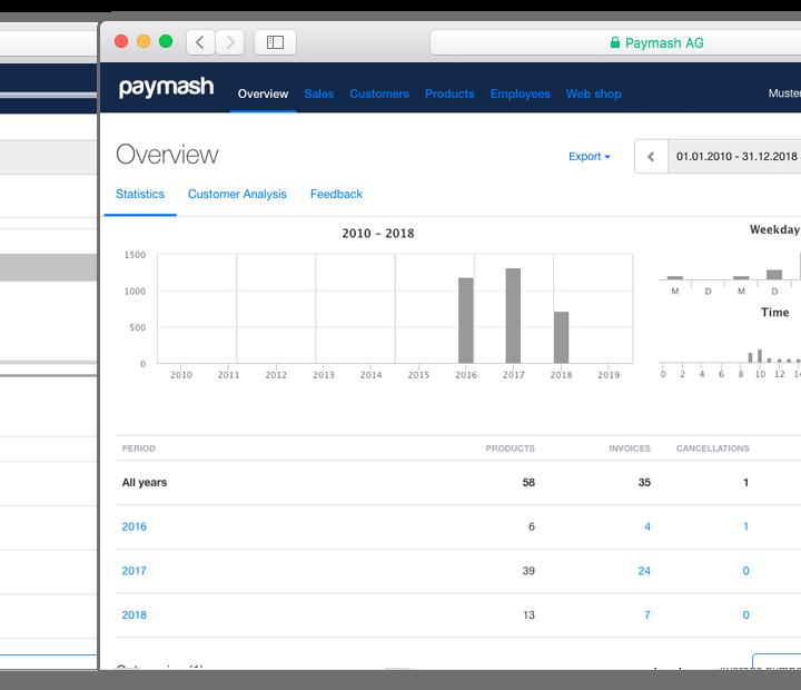 Dashboard business software