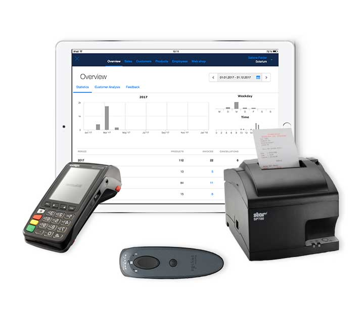 POS system retail hardware
