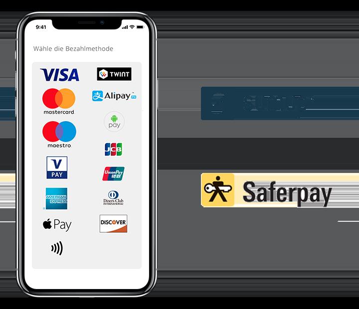 e-commerce kartenzahlungen
