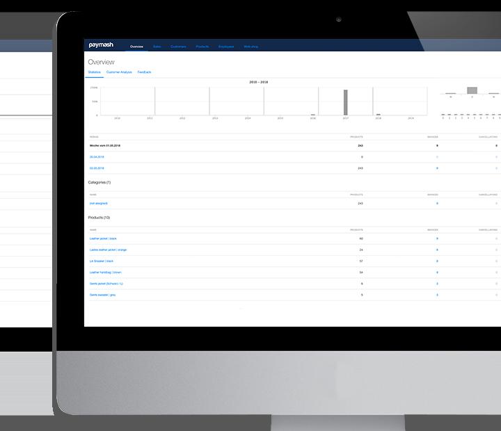 Alle Zahlen immer im Dashboard business software